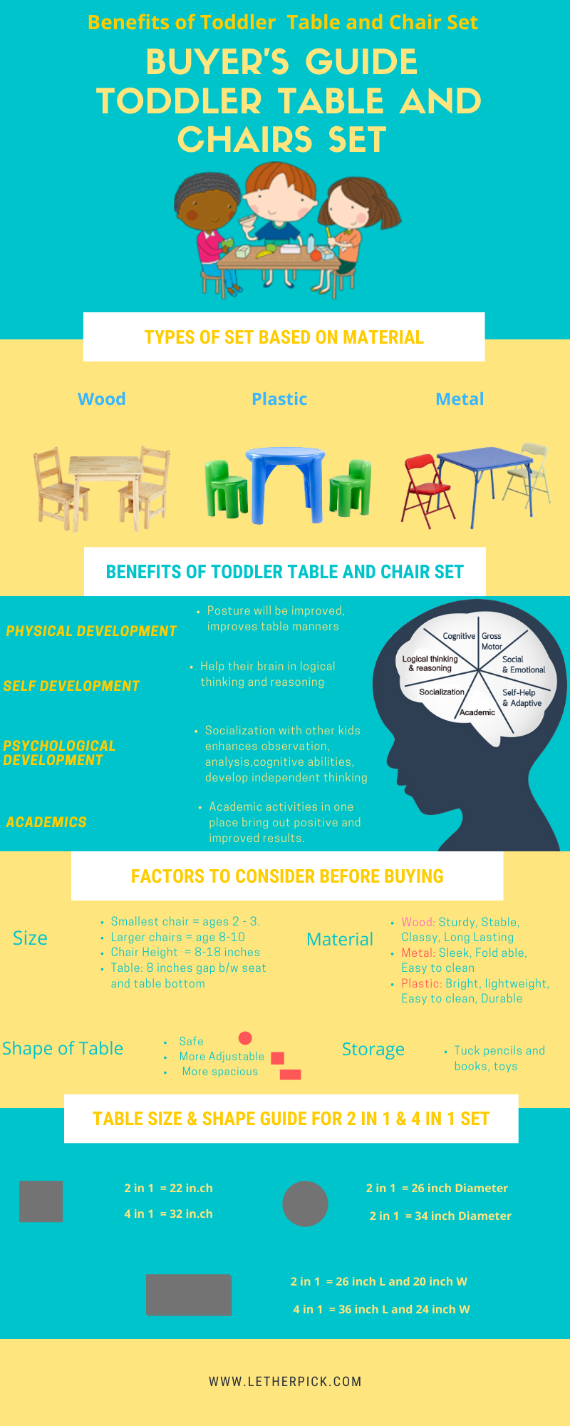 Best toddler table and chair set infographic