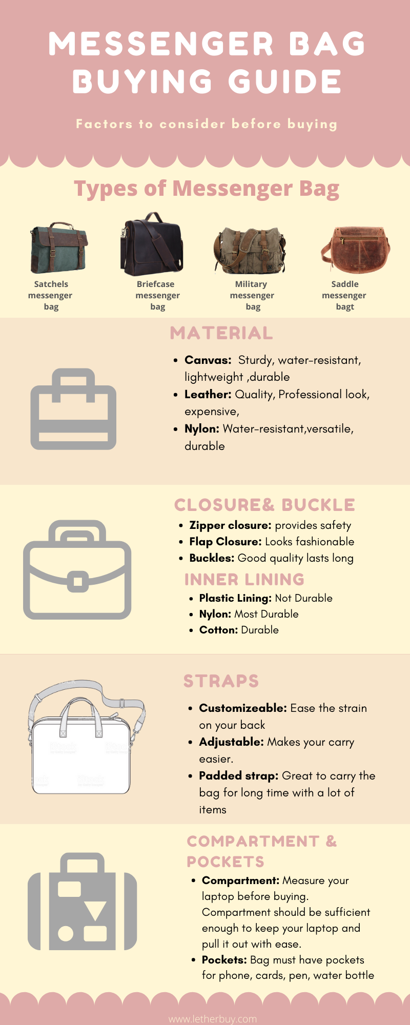 Messenger Bag Buying Guide infographic