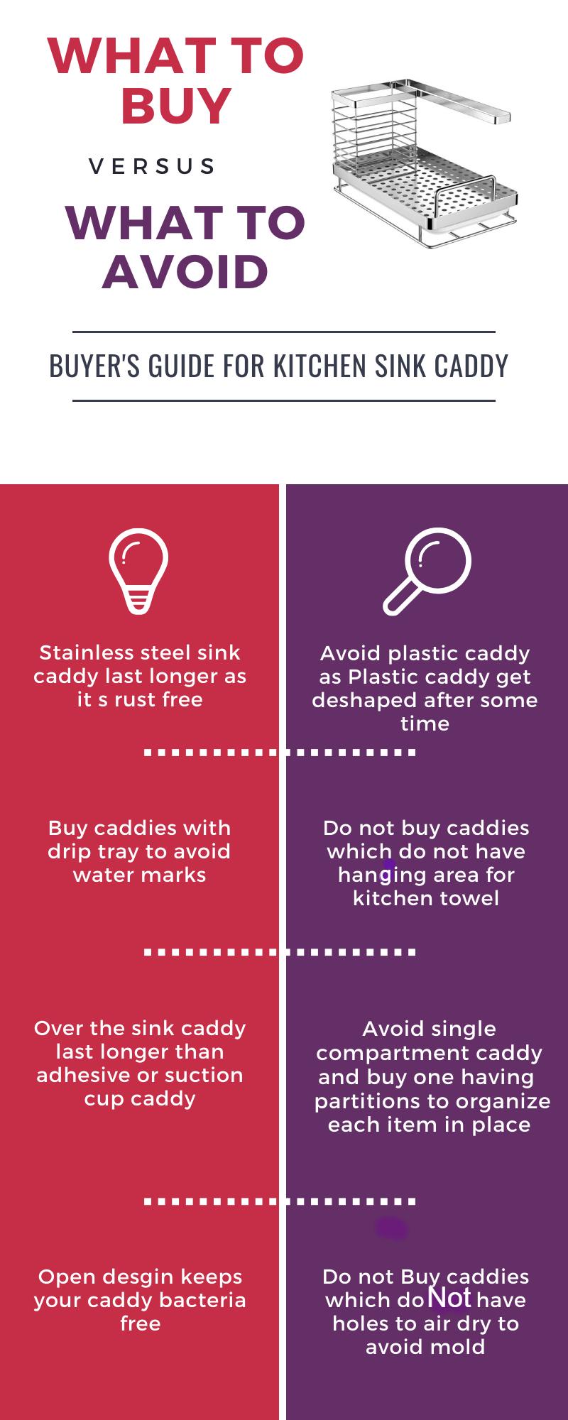 Best Kitchen Sink caddy infographic