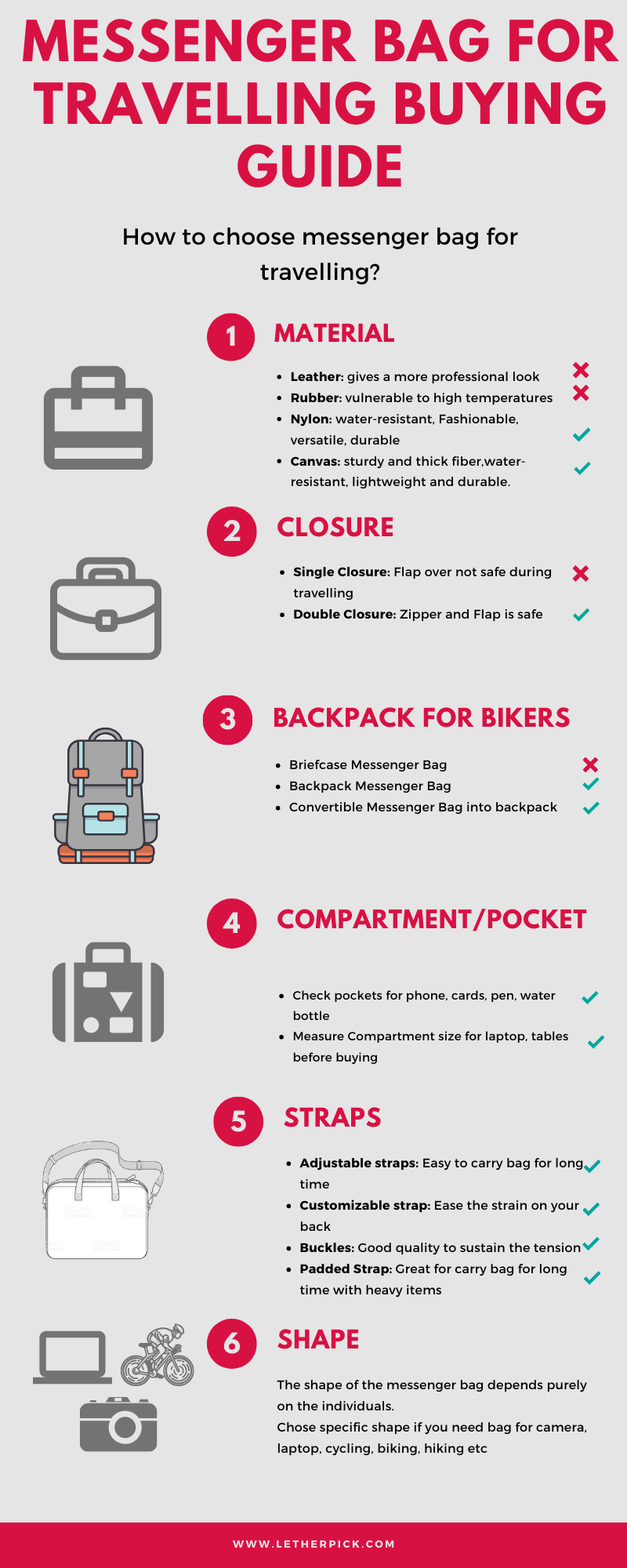 Best Messenger Bag for Travelling infographic