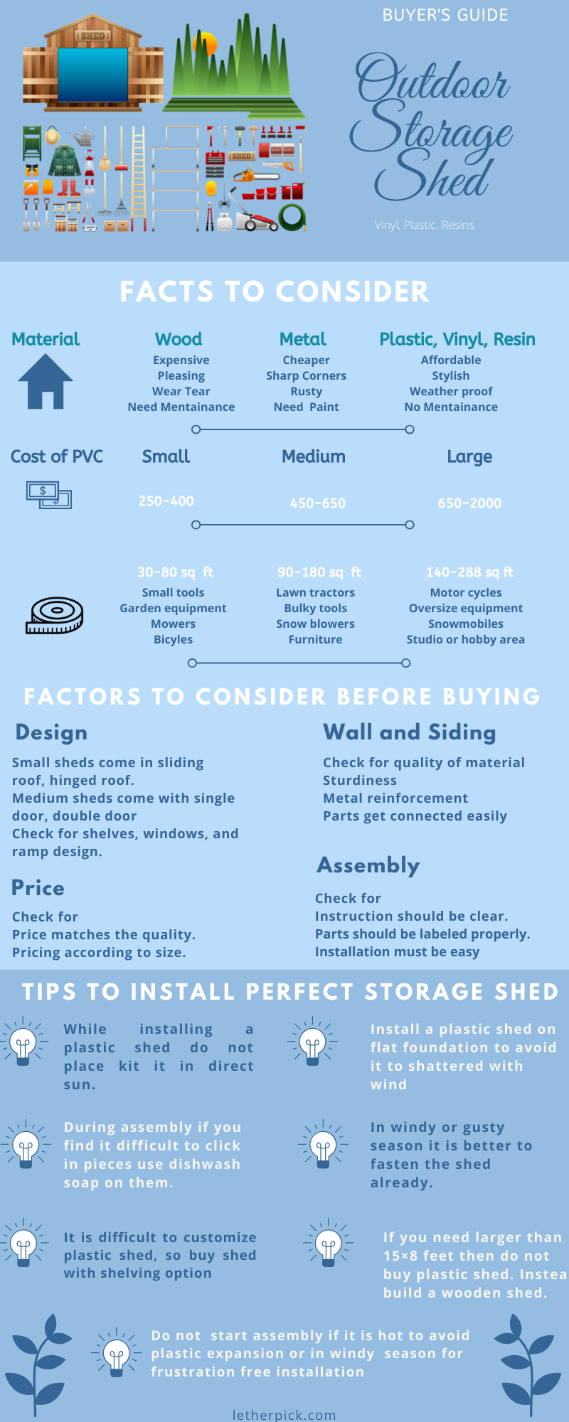 Infographic - Outdoor storage shed Buyer's Guide